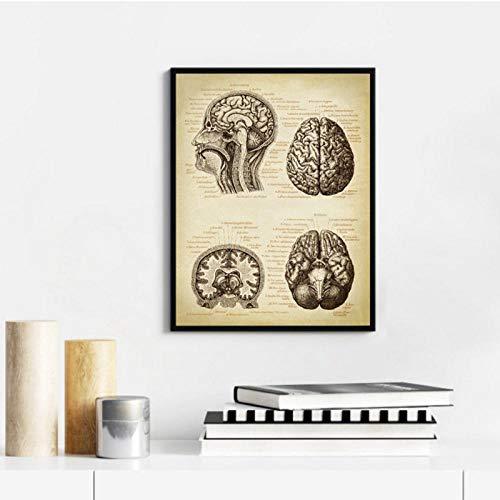 Top 10 Psychologie Poster Vintage – Poster & Kunstdrucke