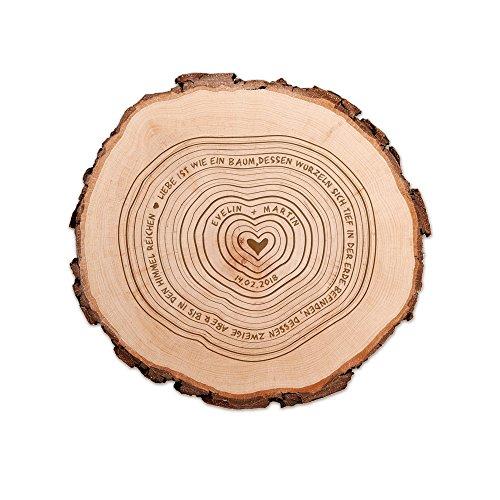 Top 9 Geschenke aus Holz – Weihnachtlicher Zierschmuck